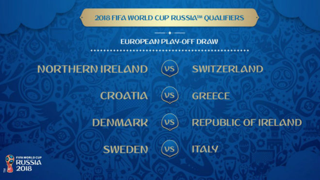 world cup play-offs