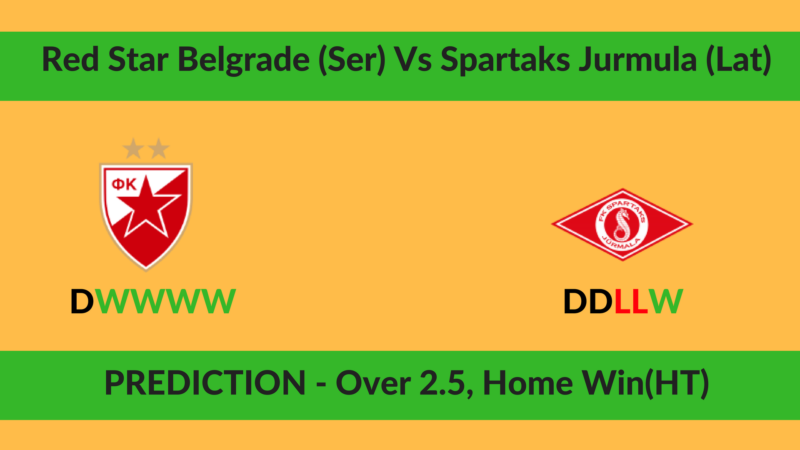 Red Star Belgrade (Ser) Vs Spartaks Jurmula (Lat)