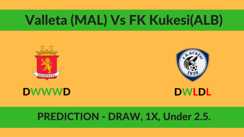 Valleta (MAL) Vs FK Kukesi